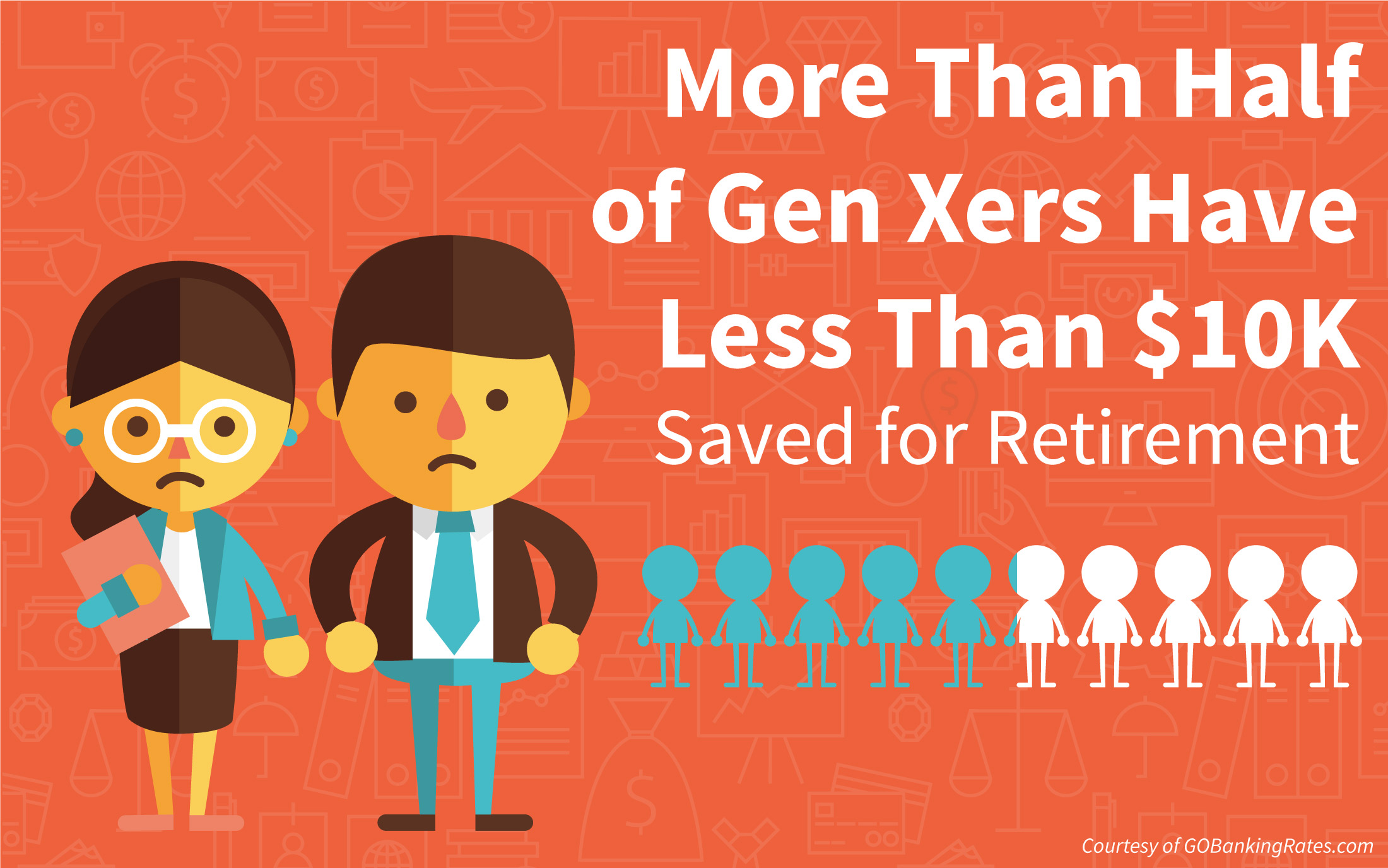 Survey: Most Gen Xers Are Behind on Retirement Savings